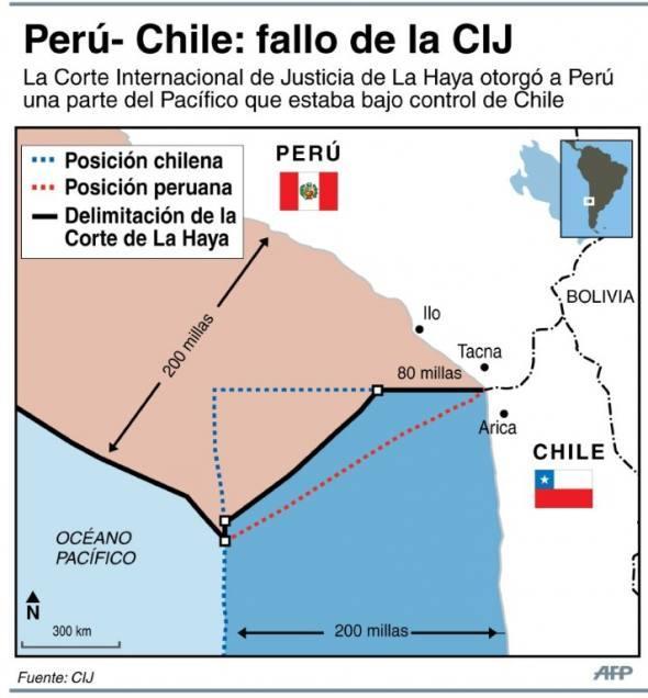 conflicto-limites-maritimos-peru-chile